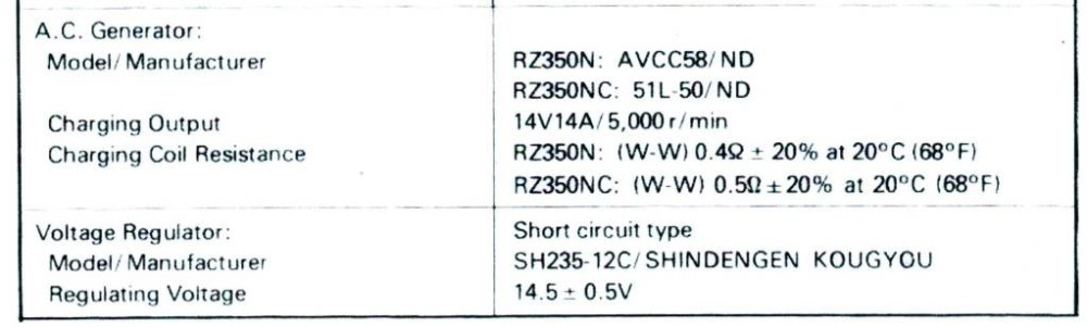 13 .. RD-RZ basic data