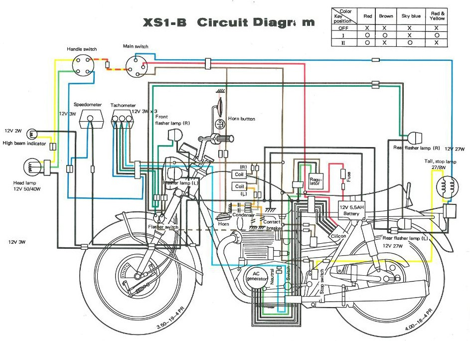 XS650: 71 XS1B Wiring Diagram | thexscafe on