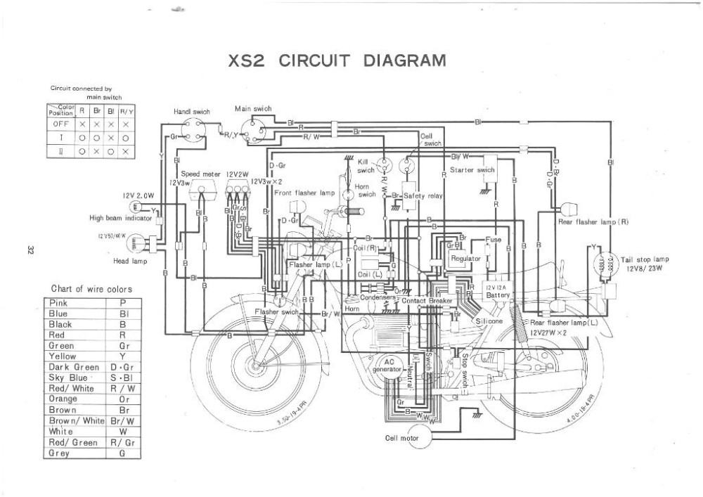 XS650: 72 XS2 – 73 TX650 Circuit Diagram | thexscafe on
