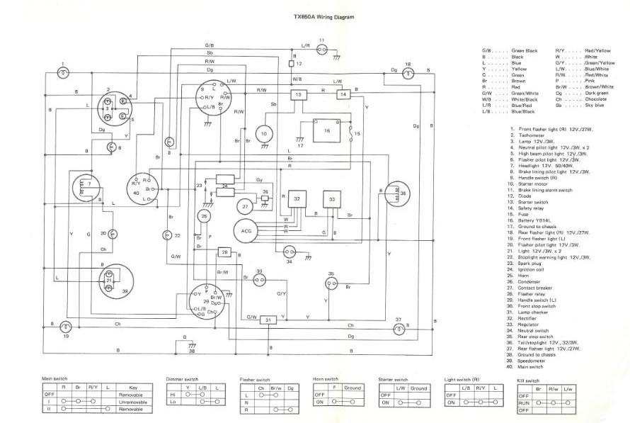 xs650 74 tx650a wiring diagram thexscafe rh thexscafedotcom wordpress com