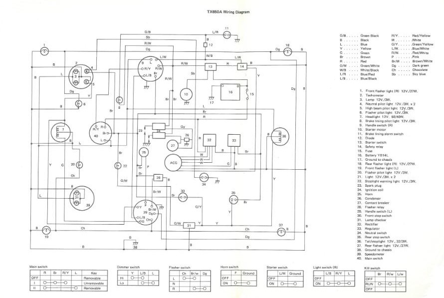 74 TXA Wiring