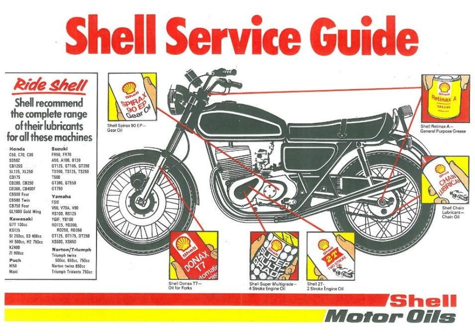 shell service guide