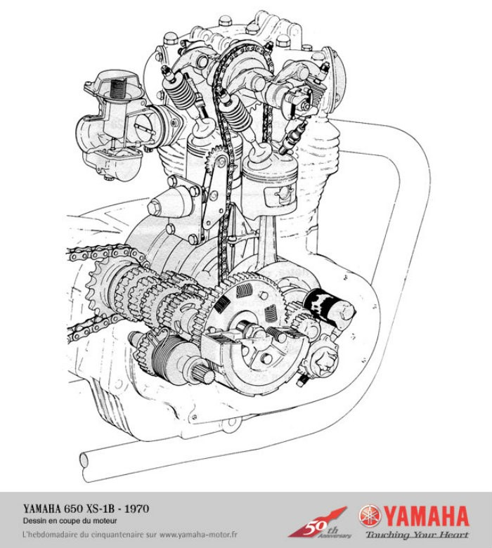 XS1B graphic … motor schematic for the Yamaha 50th