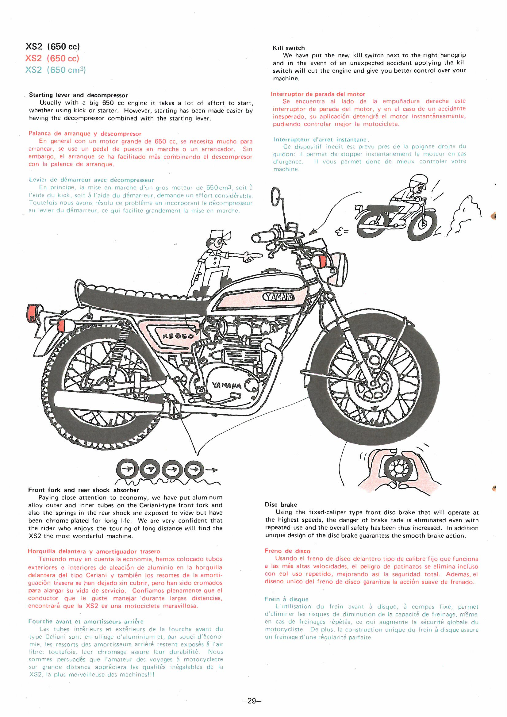 Exelent Triumph Chopper Wiring Diagram Sketch - Electrical Diagram ...